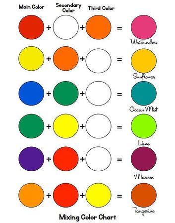 Touching on Colour Mixing